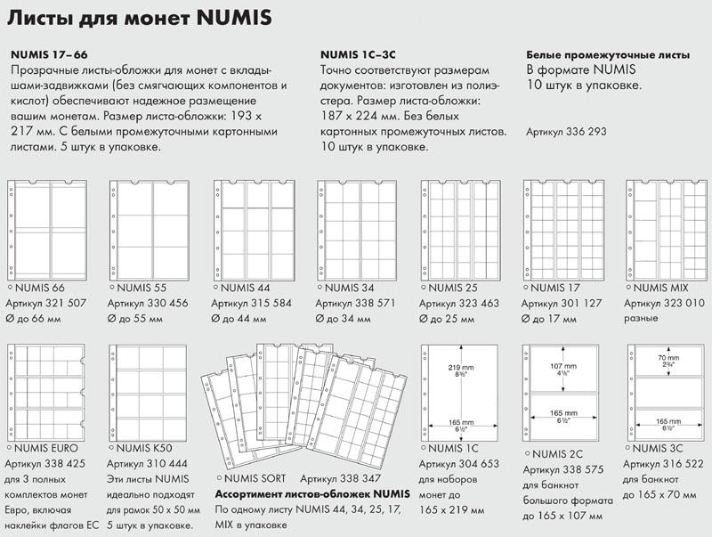 Листы-вкладыши NUMIS